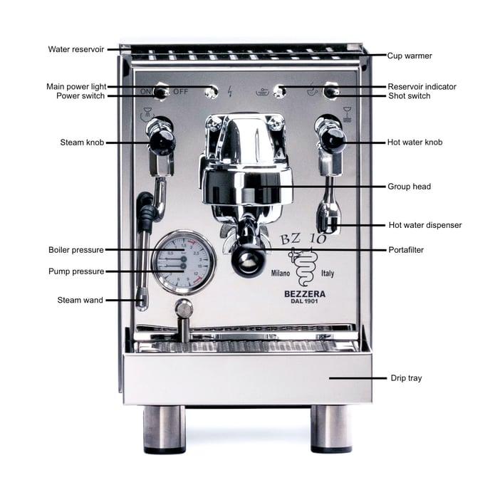 Bezzera-BZ10-Espresso-Machine-Diagram
