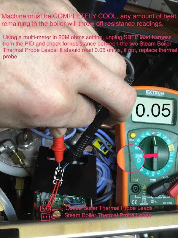 LUCCA M58: Thermal Probe Test/Replacement
