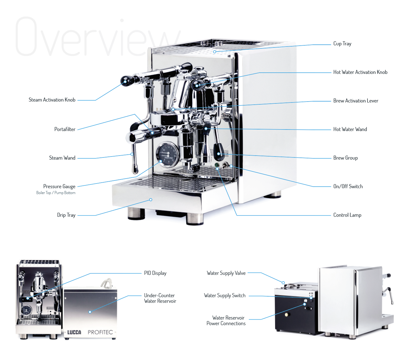 LUCCA S58 espresso machine from Profitec parts diagram