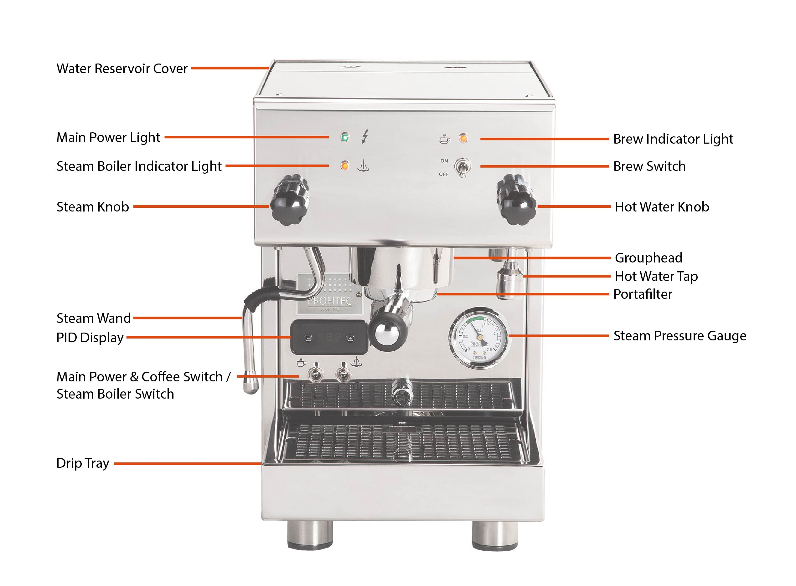 Pro 300 machine diagram