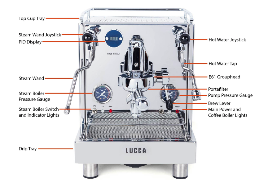 LUCCA M58 espresso machine User Manual