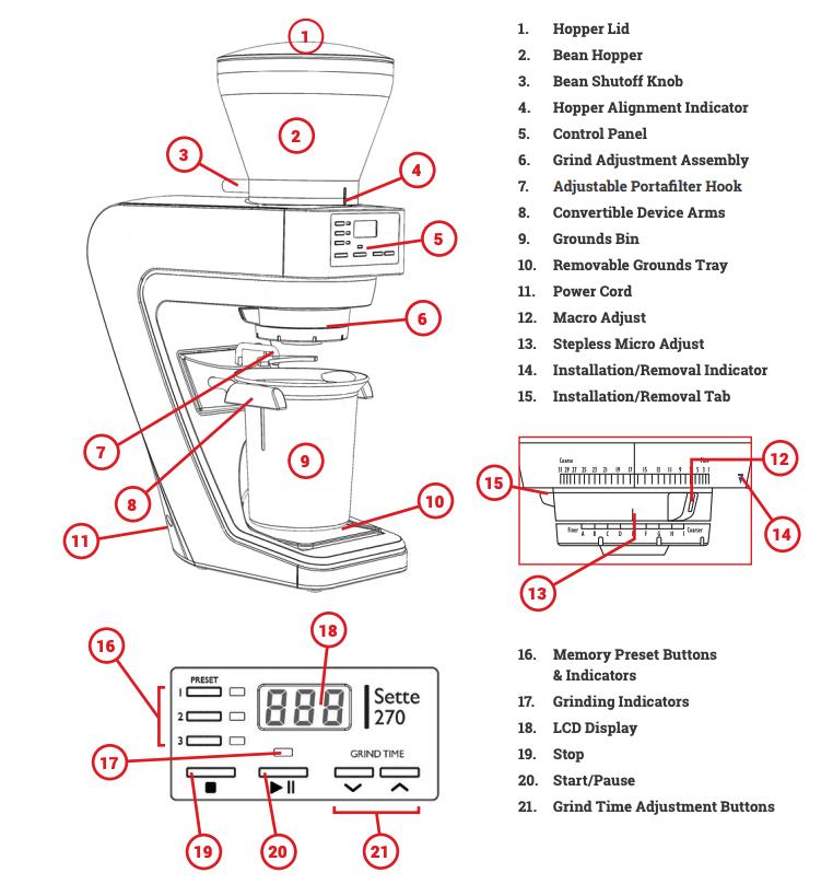 Baratza Sette 270: User Manual