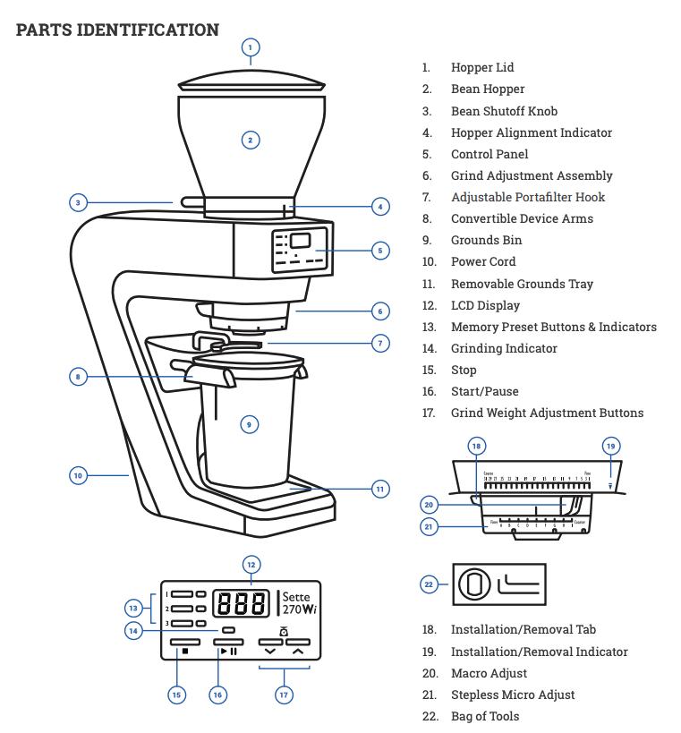 Baratza Sette 270Wi: User Manual