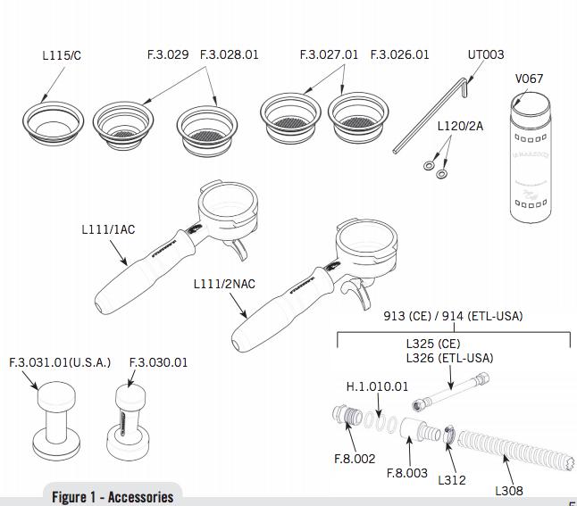 La Marzocco GS3: User Manual