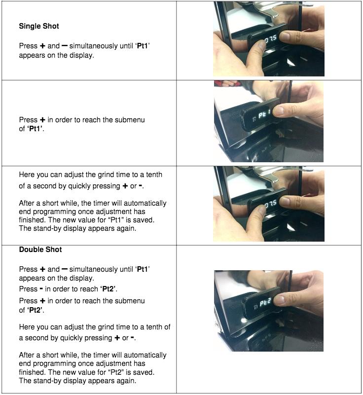 Profitec T64: User Manual