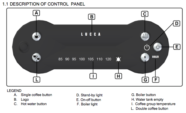 luccca a53 mini diagram 2