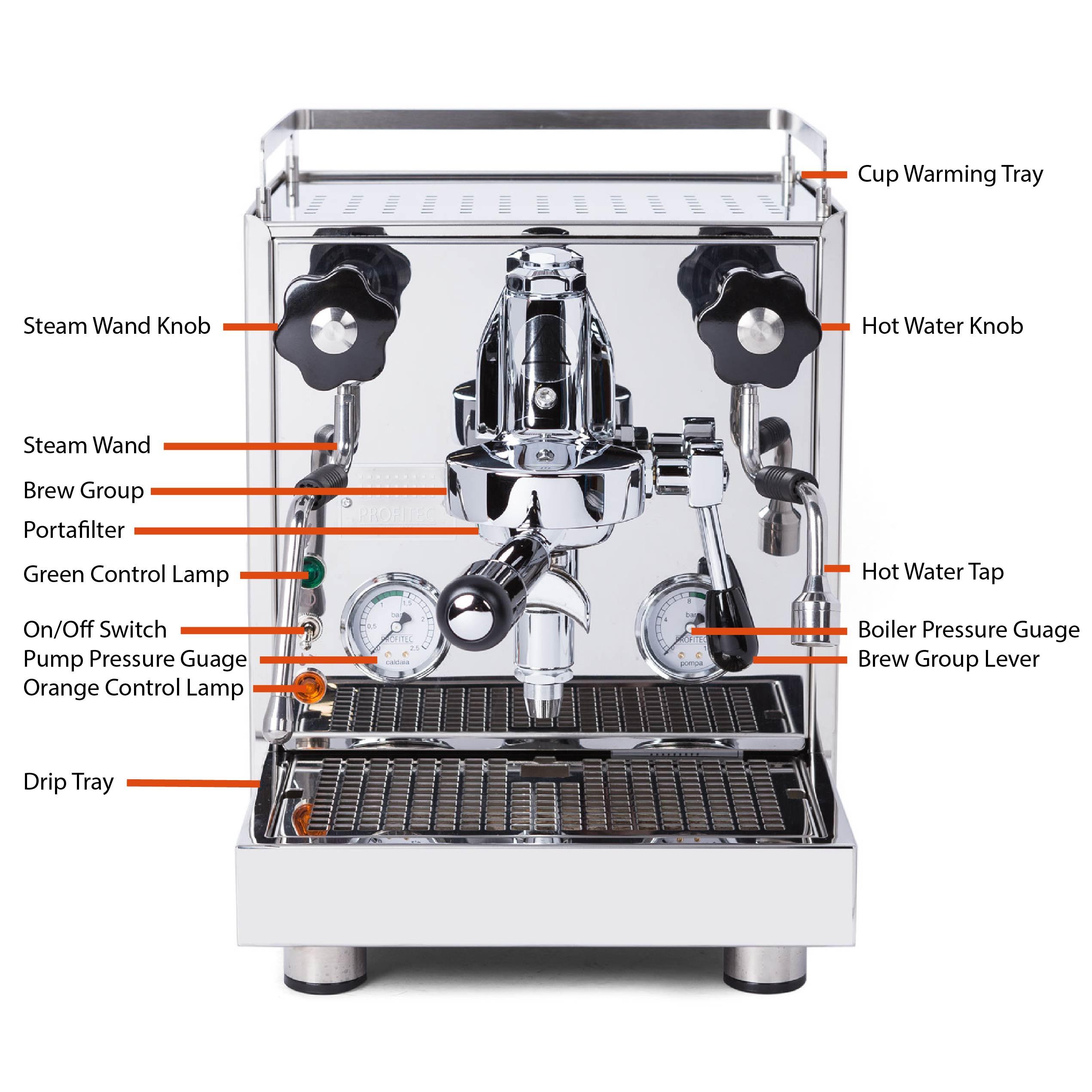 Profitec Pro 500 espresso machine diagram: User Manual